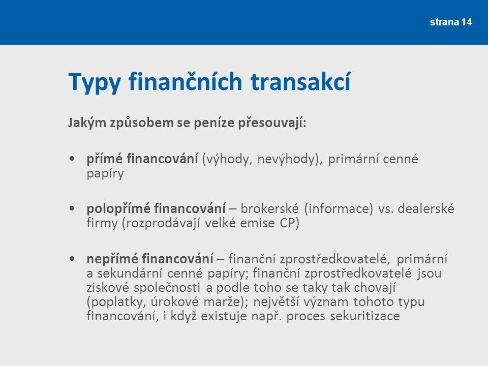 Typy finančních transakcí
