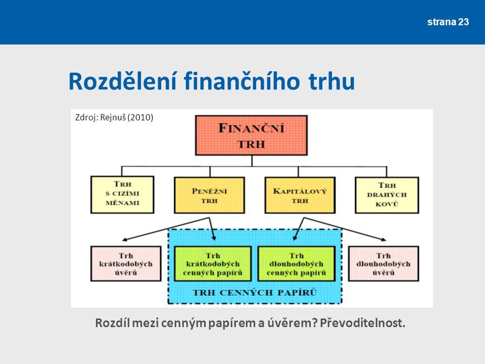Rozdělení finančního trhu