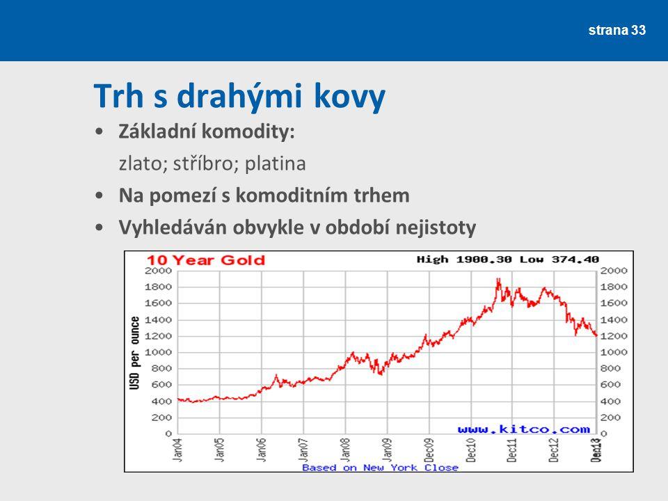 Trh s drahými kovy Základní komodity: zlato; stříbro; platina