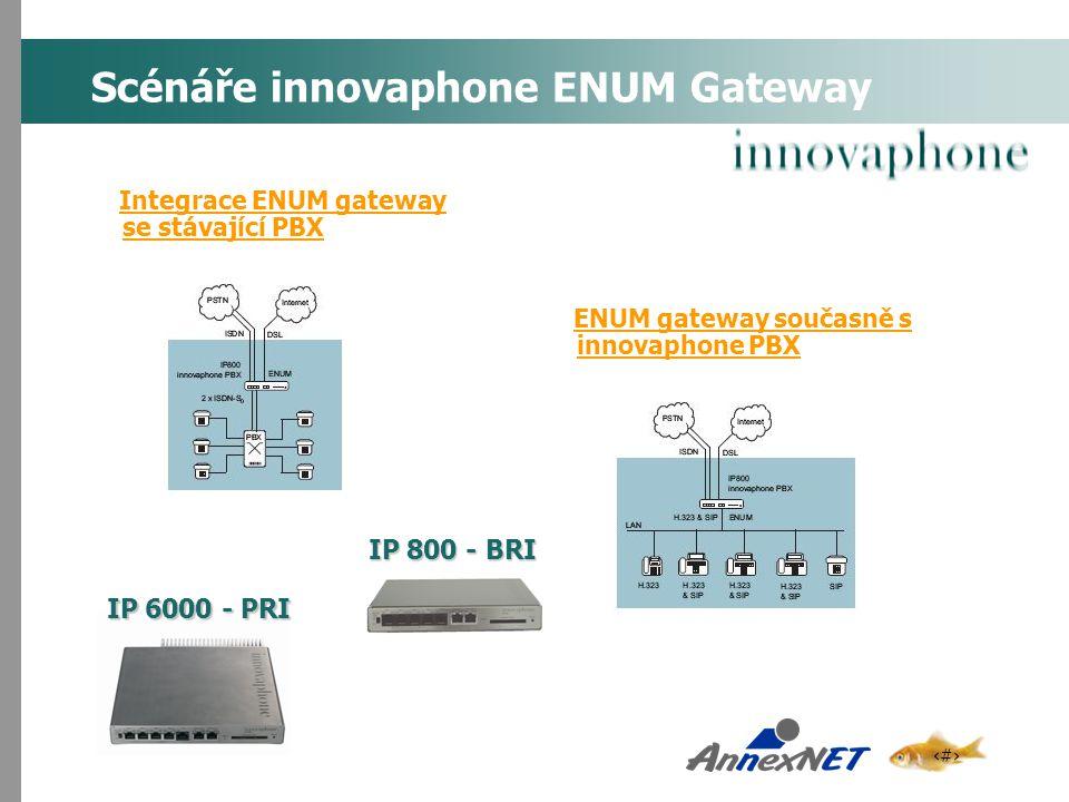 Scénáře innovaphone ENUM Gateway