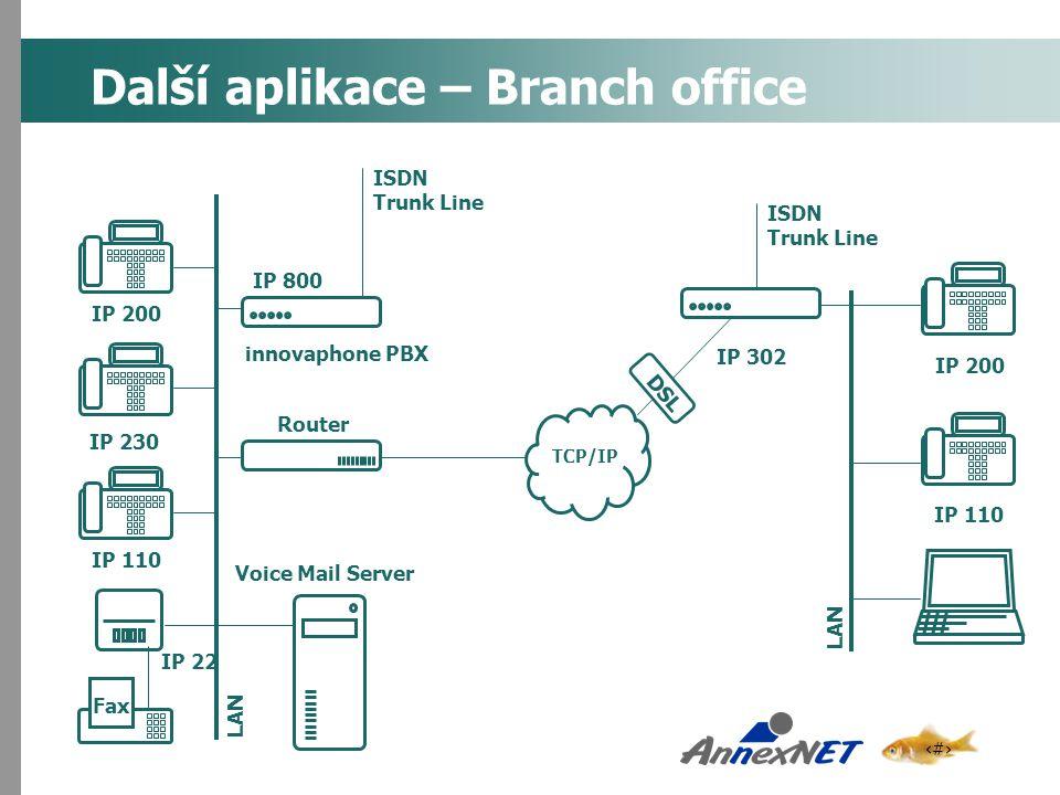 Další aplikace – Branch office