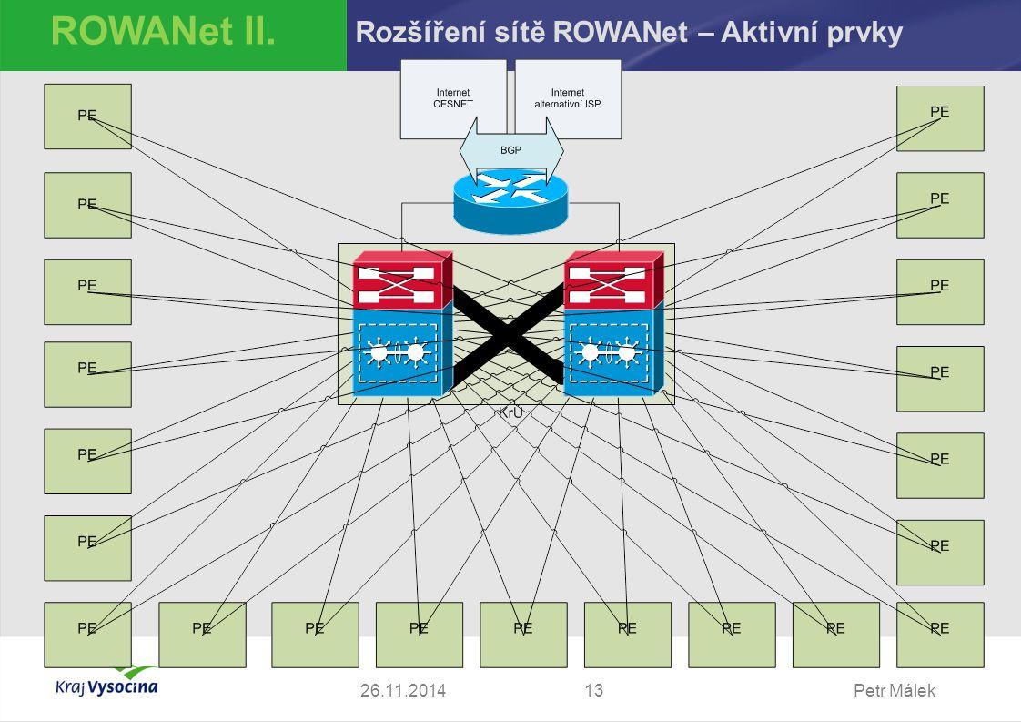 ROWANet II. Rozšíření sítě ROWANet – Aktivní prvky 7.4.2017