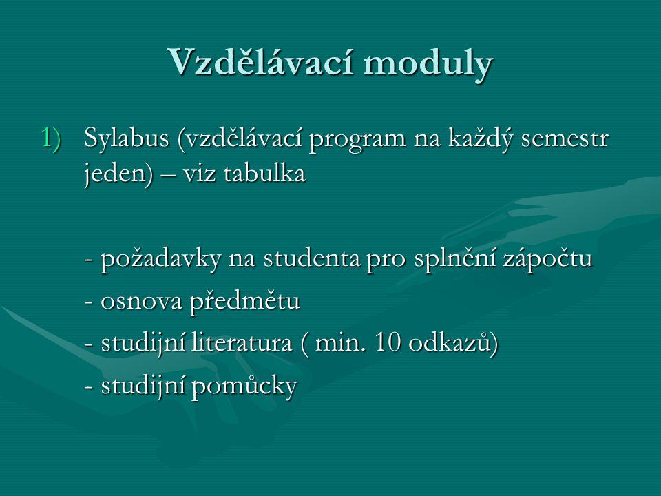 Vzdělávací moduly Sylabus (vzdělávací program na každý semestr jeden) – viz tabulka. - požadavky na studenta pro splnění zápočtu.
