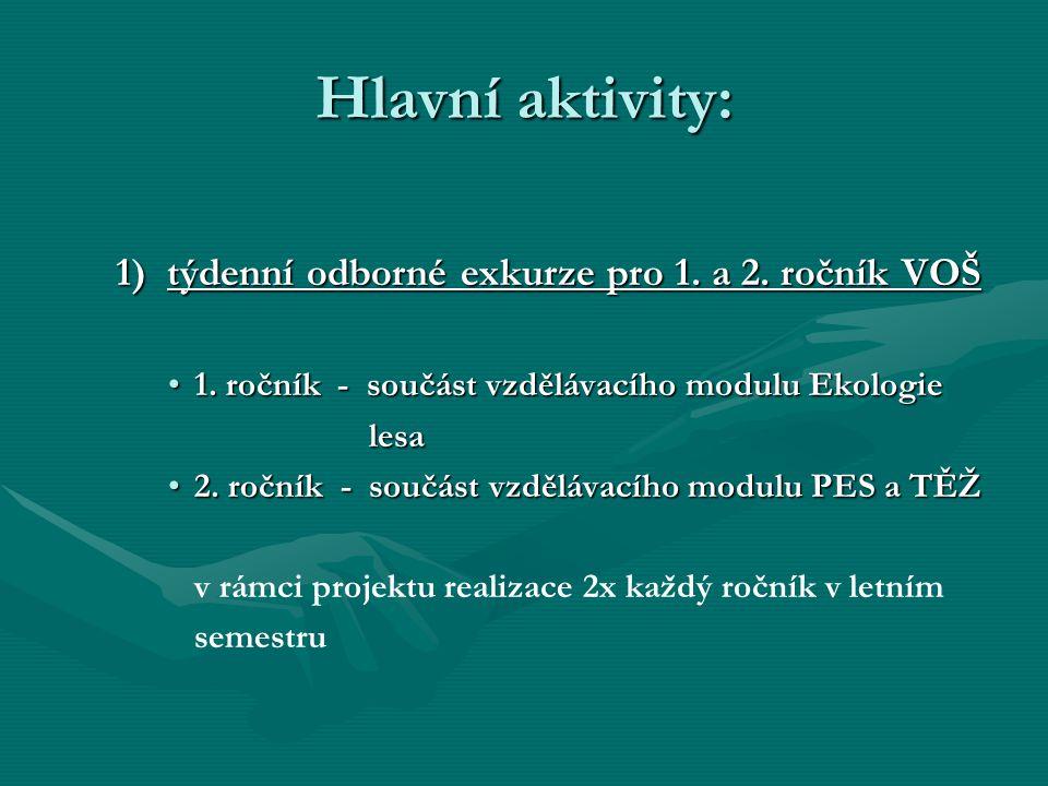 Hlavní aktivity: 1) týdenní odborné exkurze pro 1. a 2. ročník VOŠ