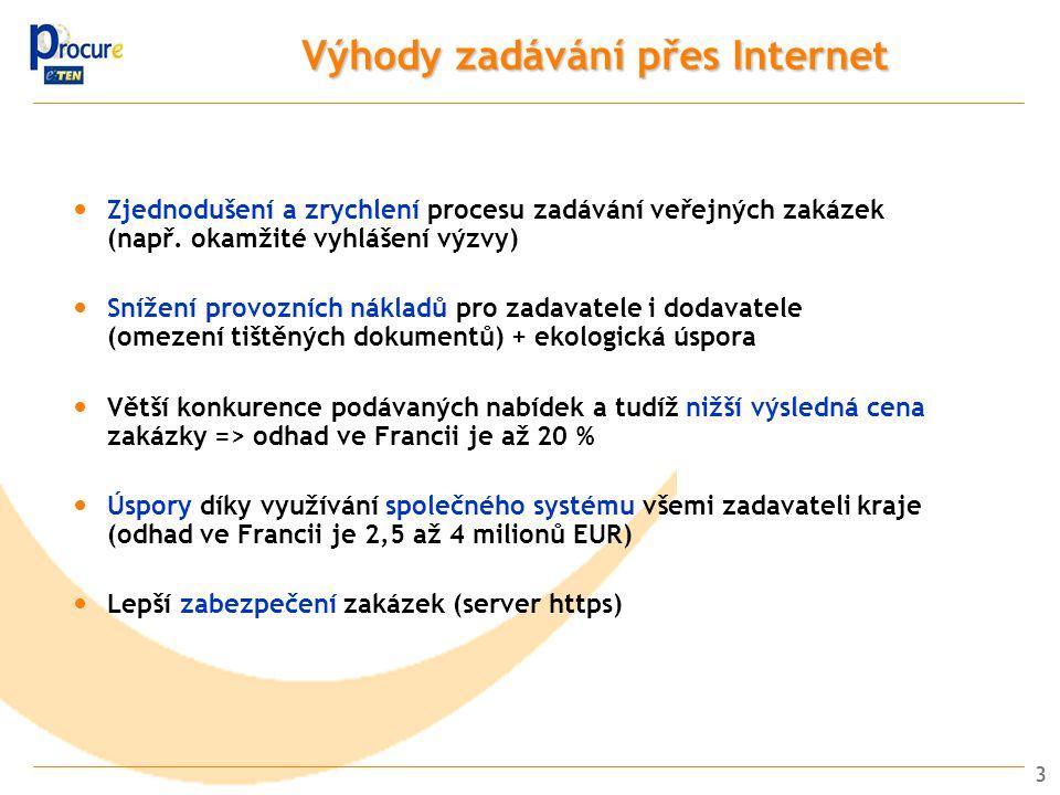Výhody zadávání přes Internet