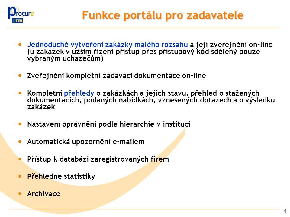 Funkce portálu pro zadavatele