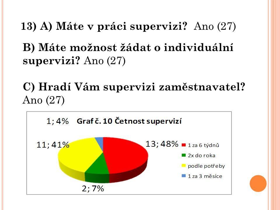 13) A) Máte v práci supervizi Ano (27)