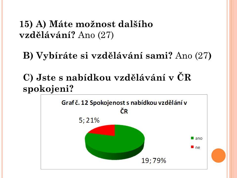 15) A) Máte možnost dalšího vzdělávání Ano (27)
