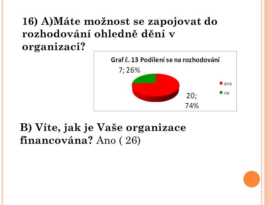 16) A)Máte možnost se zapojovat do rozhodování ohledně dění v organizaci
