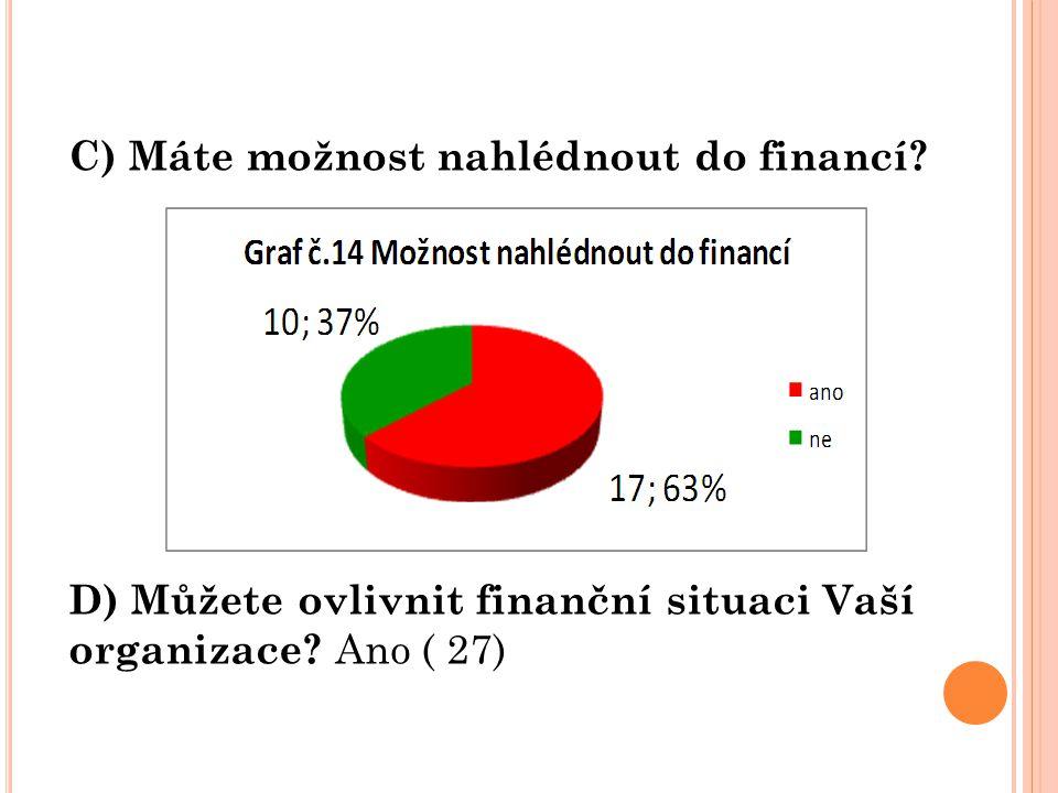 C) Máte možnost nahlédnout do financí