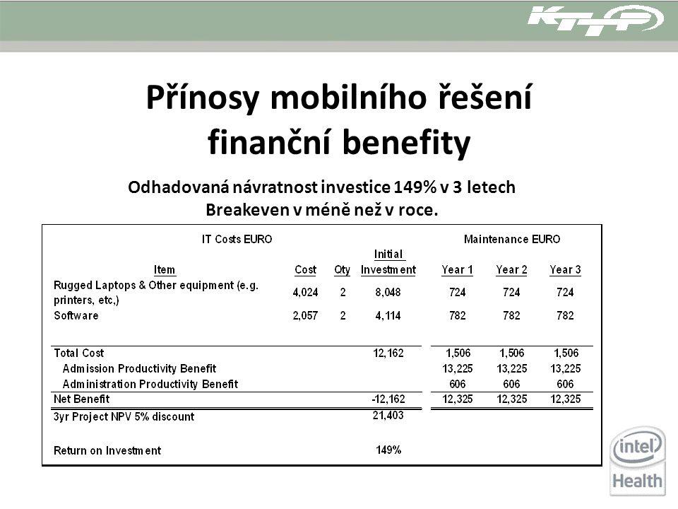 Přínosy mobilního řešení finanční benefity