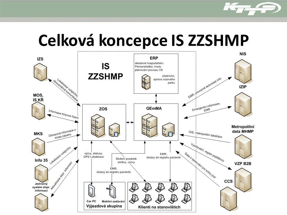 Celková koncepce IS ZZSHMP