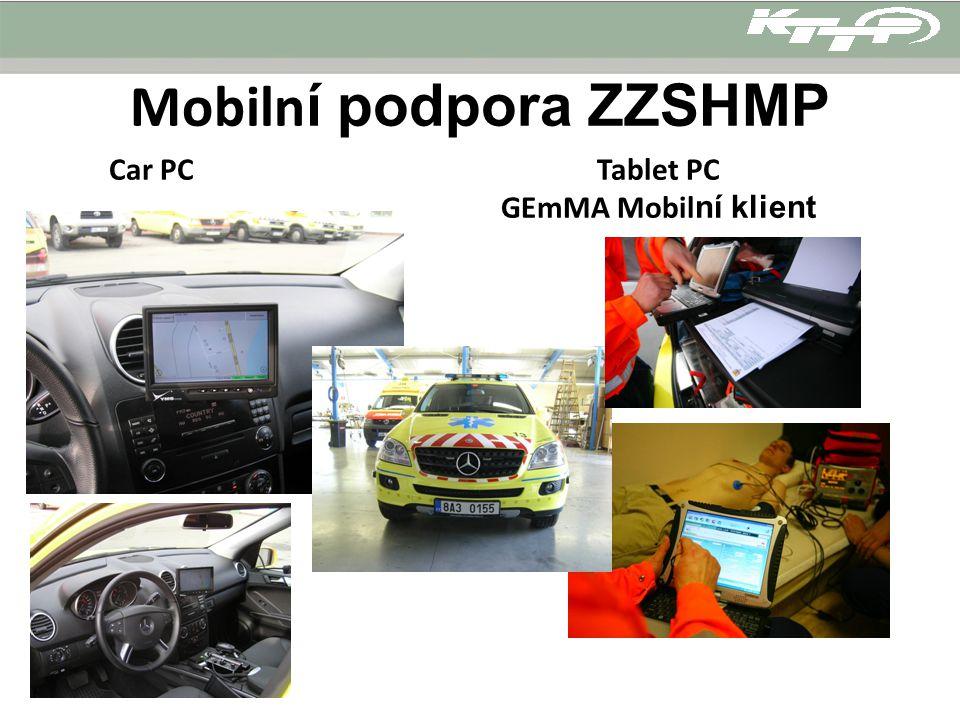 Mobilní podpora ZZSHMP