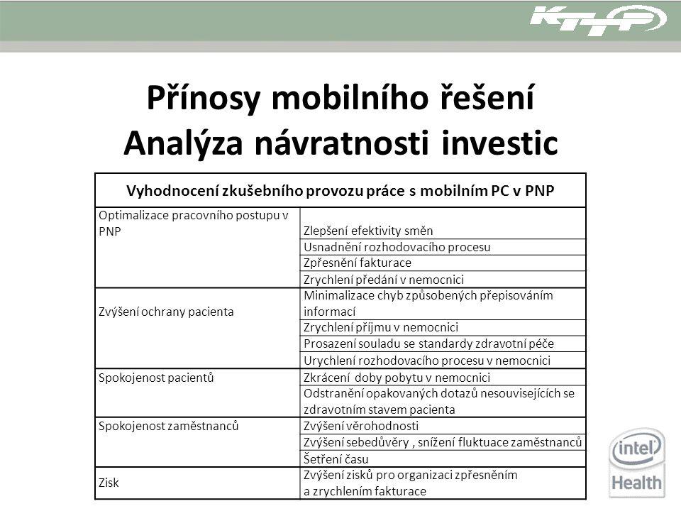 Přínosy mobilního řešení Analýza návratnosti investic