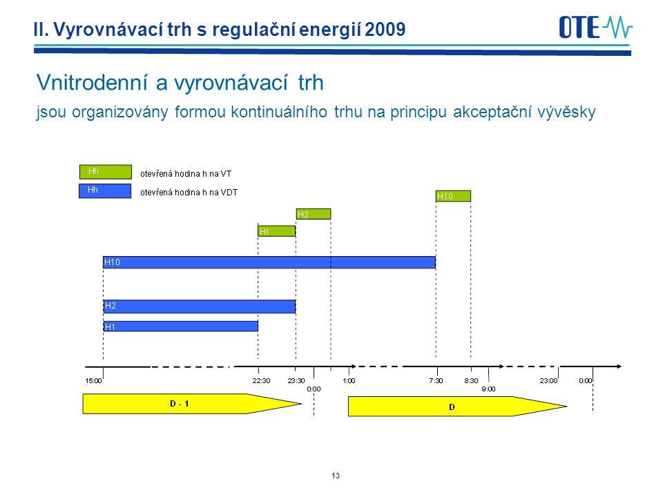II. Vyrovnávací trh s regulační energií 2009