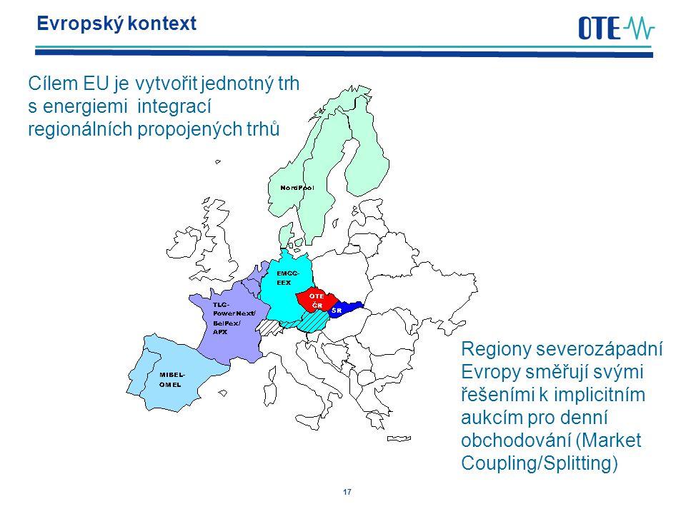 Evropský kontext Cílem EU je vytvořit jednotný trh s energiemi integrací regionálních propojených trhů.