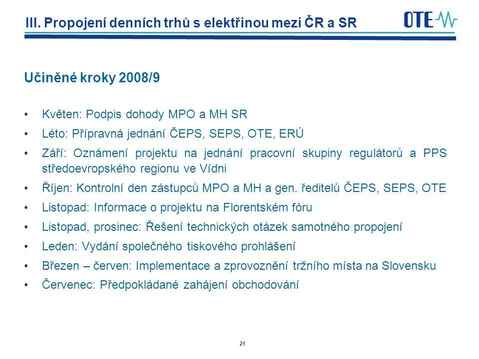 III. Propojení denních trhů s elektřinou mezi ČR a SR