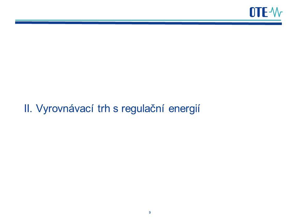 II. Vyrovnávací trh s regulační energií
