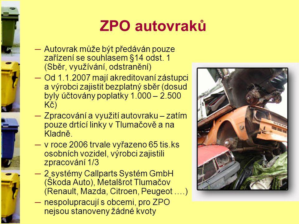 ZPO autovraků Autovrak může být předáván pouze zařízení se souhlasem §14 odst. 1 (Sběr, využívání, odstranění)