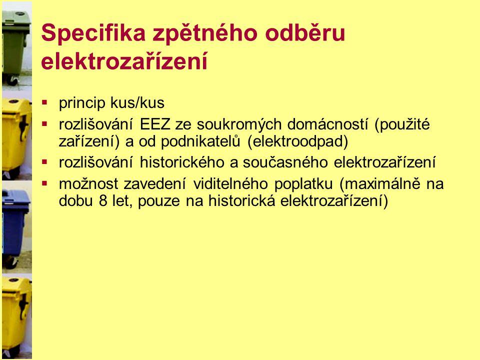 Specifika zpětného odběru elektrozařízení