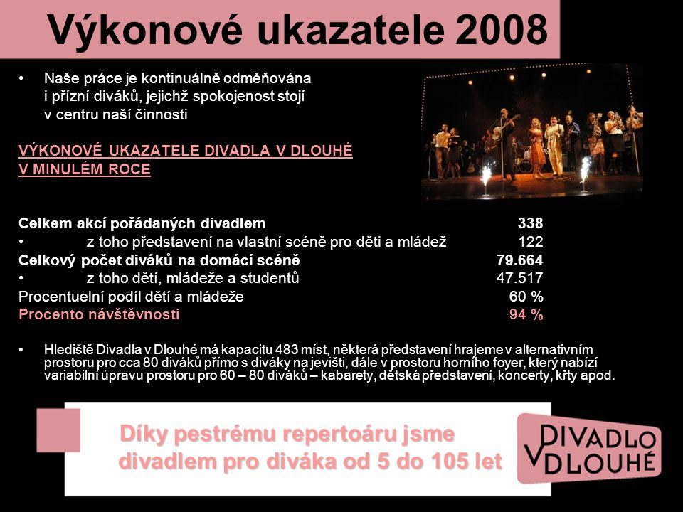 Výkonové ukazatele 2008 Naše práce je kontinuálně odměňována. i přízní diváků, jejichž spokojenost stojí.