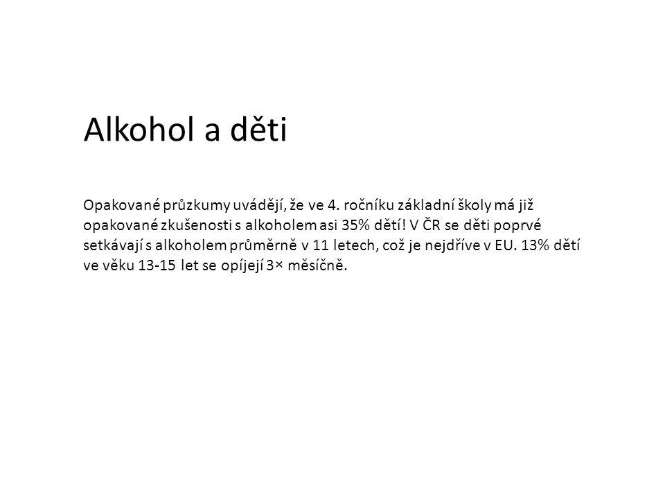 Alkohol a děti