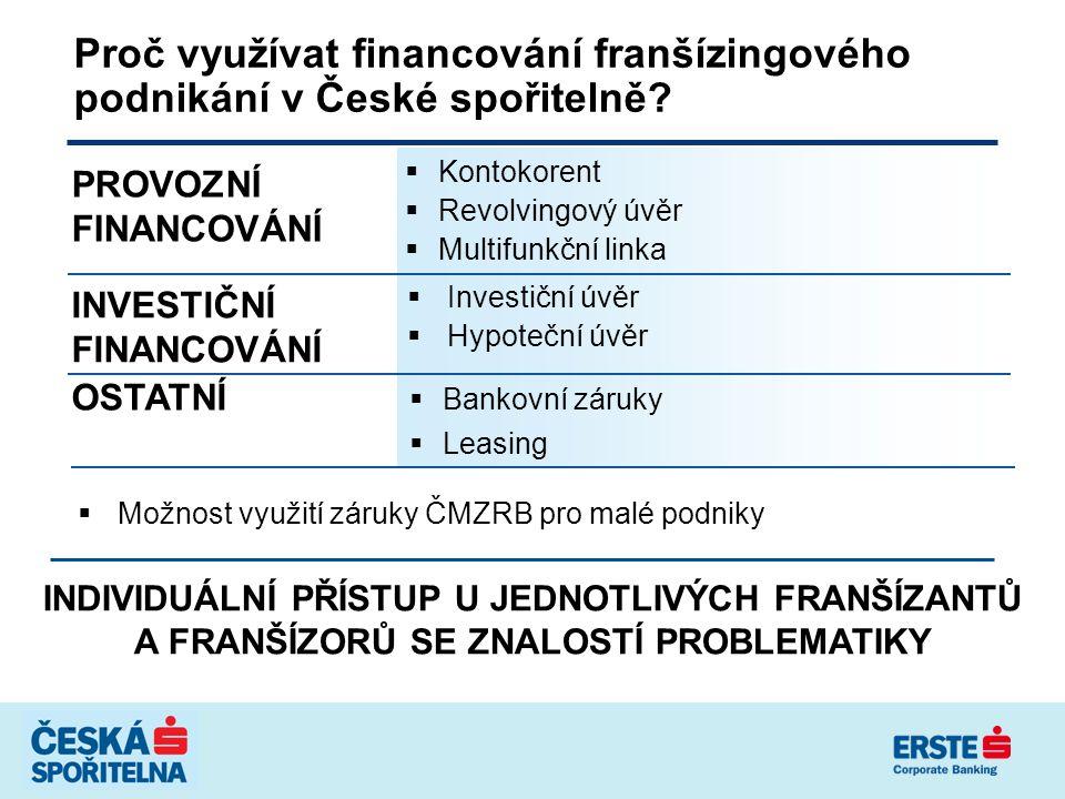 Proč využívat financování franšízingového podnikání v České spořitelně
