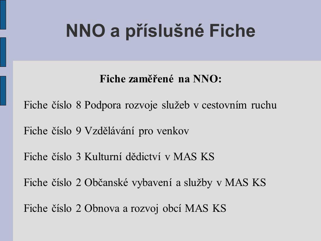 NNO a příslušné Fiche Fiche zaměřené na NNO: