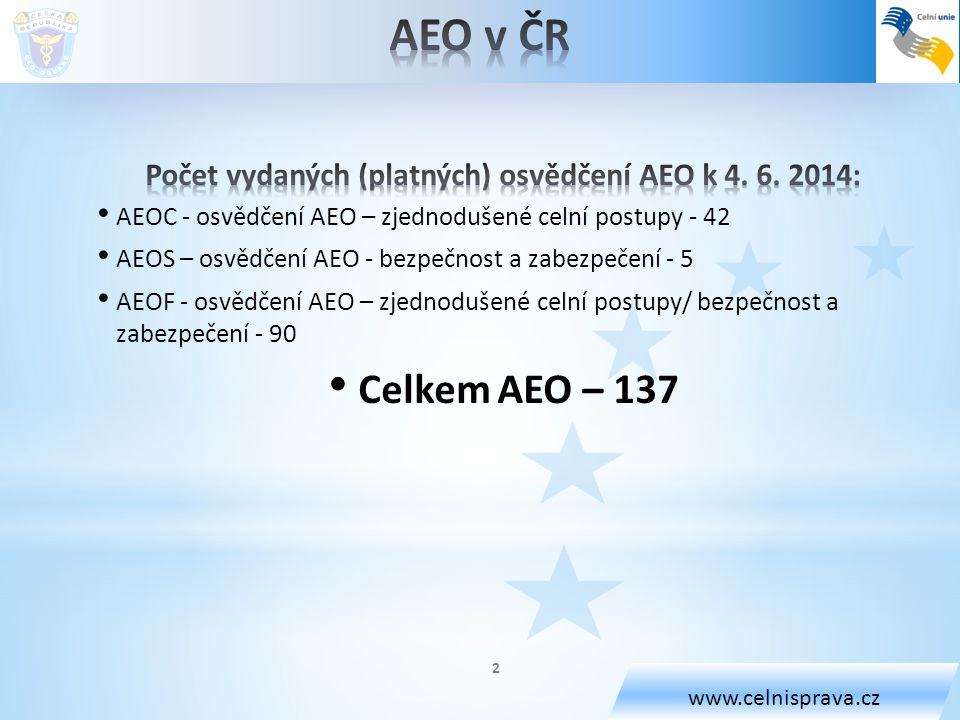 Počet vydaných (platných) osvědčení AEO k 4. 6. 2014: