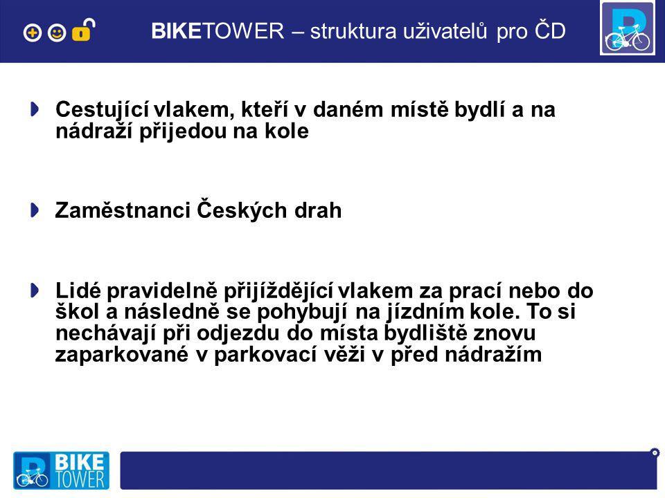 BIKETOWER – struktura uživatelů pro ČD