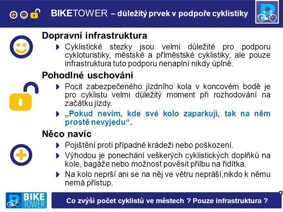BIKETOWER – důležitý prvek v podpoře cyklistiky