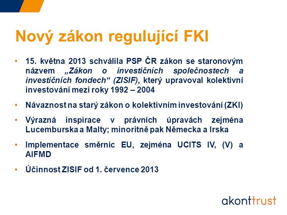 Nový zákon regulující FKI