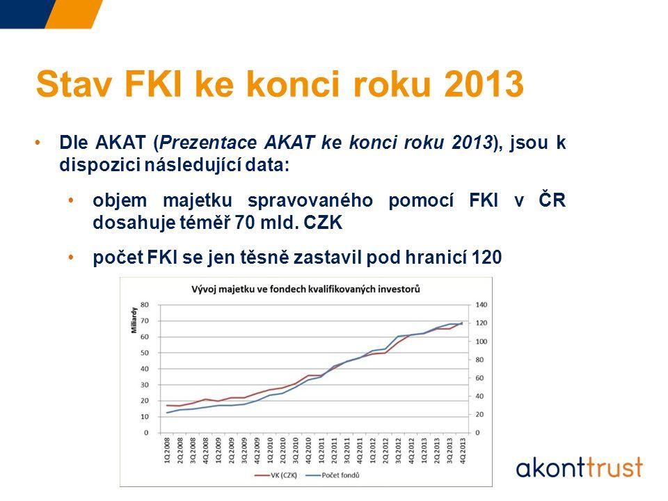 Stav FKI ke konci roku 2013 Dle AKAT (Prezentace AKAT ke konci roku 2013), jsou k dispozici následující data:
