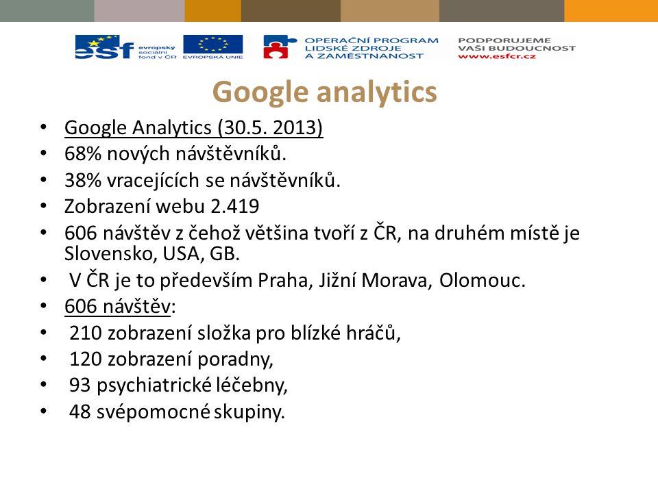 Google analytics Google Analytics (30.5. 2013) 68% nových návštěvníků.