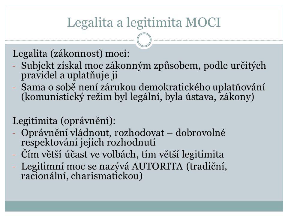 Legalita a legitimita MOCI