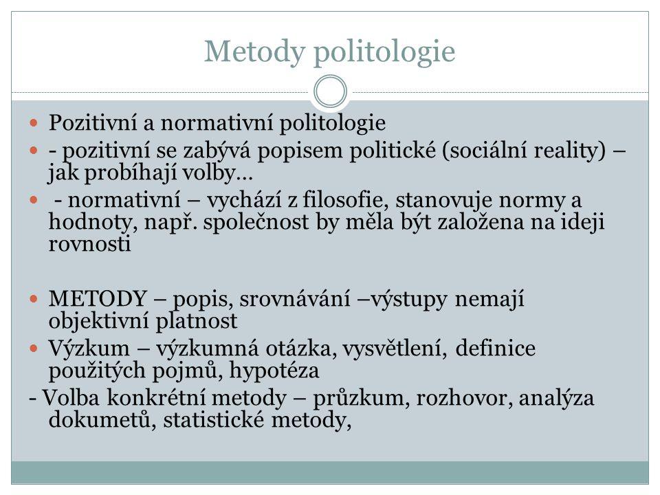 Metody politologie Pozitivní a normativní politologie