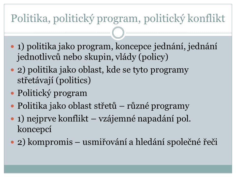 Politika, politický program, politický konflikt