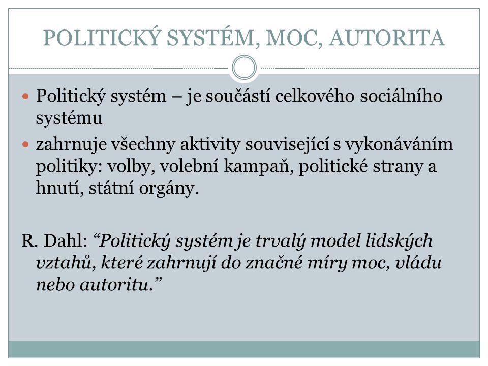 POLITICKÝ SYSTÉM, MOC, AUTORITA