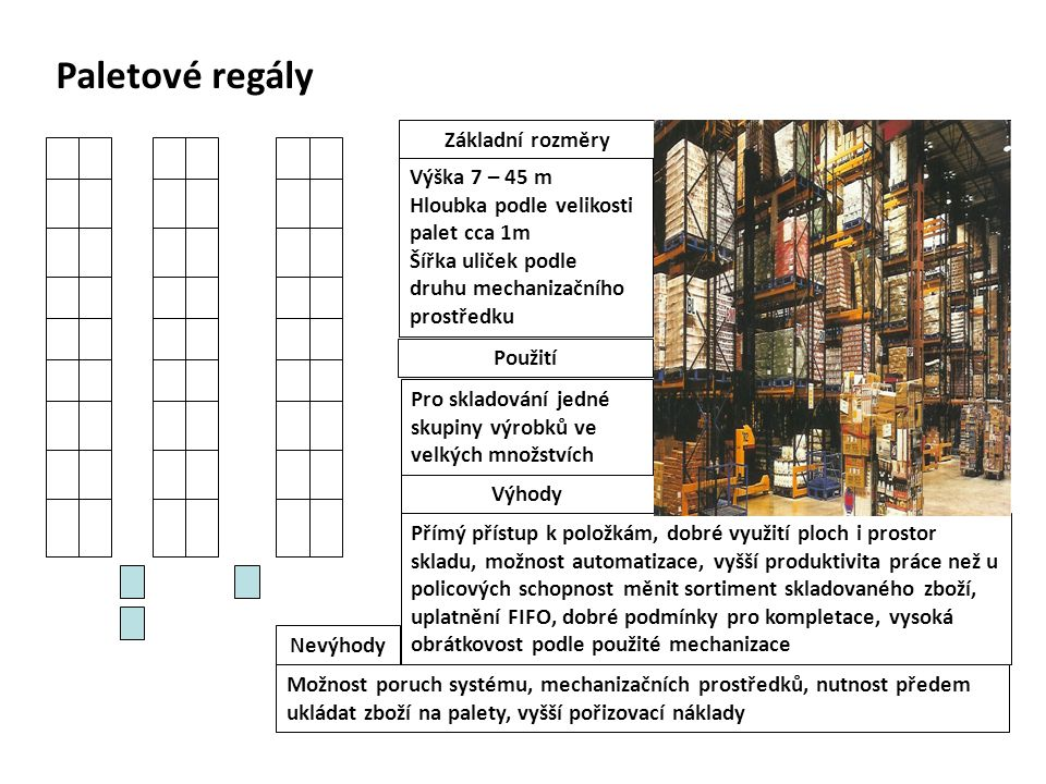 Paletové regály Základní rozměry Výška 7 – 45 m