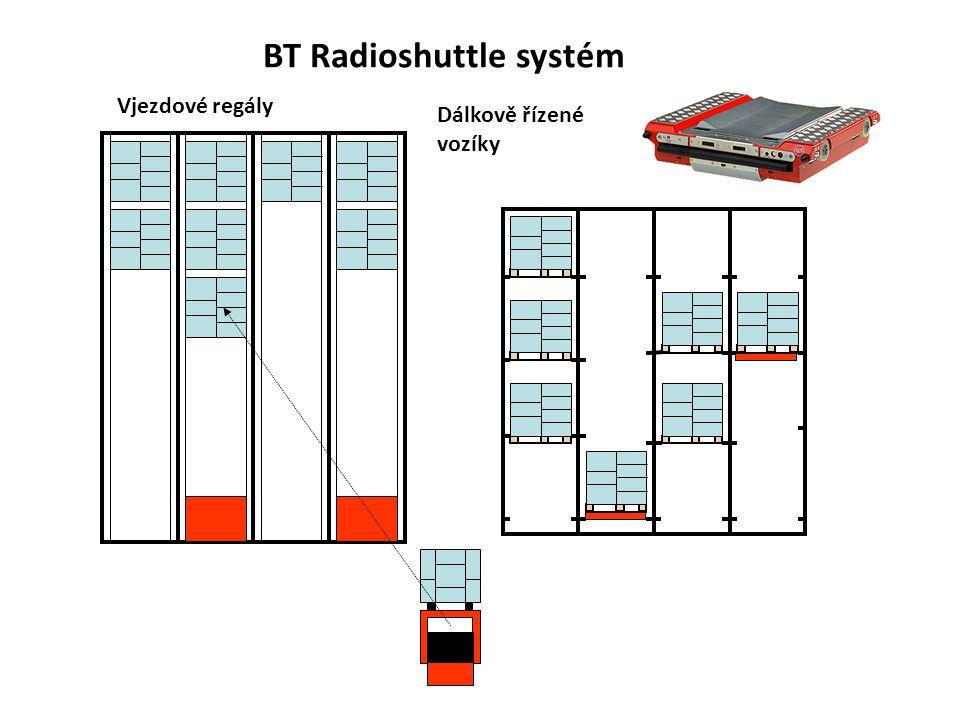 BT Radioshuttle systém