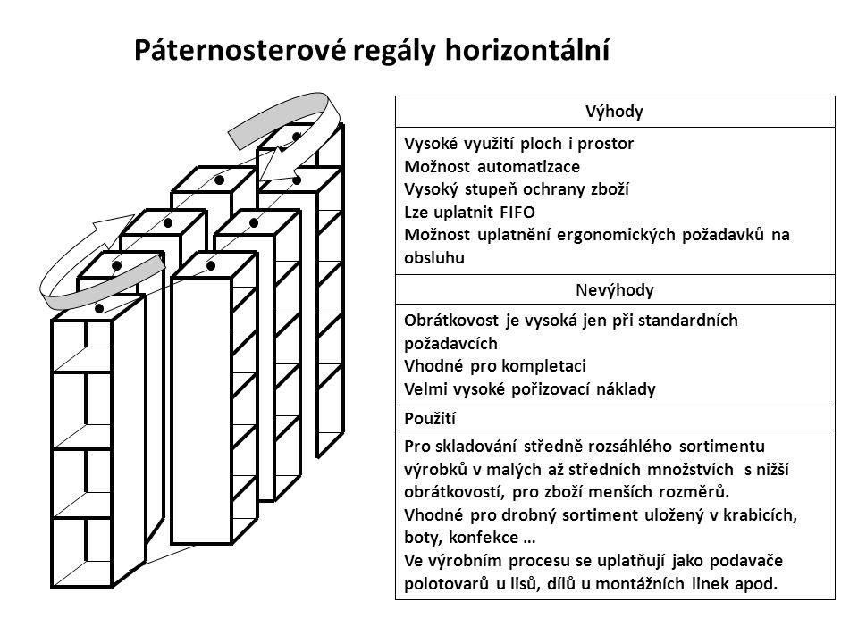 Páternosterové regály horizontální