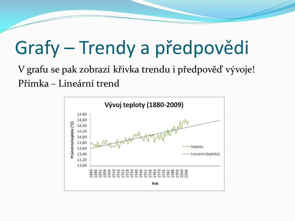 Grafy – Trendy a předpovědi