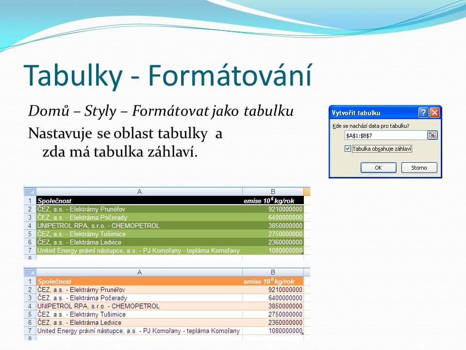 Tabulky - Formátování Domů – Styly – Formátovat jako tabulku Nastavuje se oblast tabulky a zda má tabulka záhlaví.