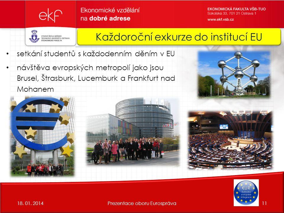 Každoroční exkurze do institucí EU