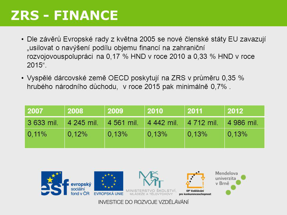 ZRS - FINANCE