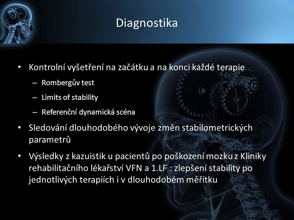 Diagnostika Kontrolní vyšetření na začátku a na konci každé terapie
