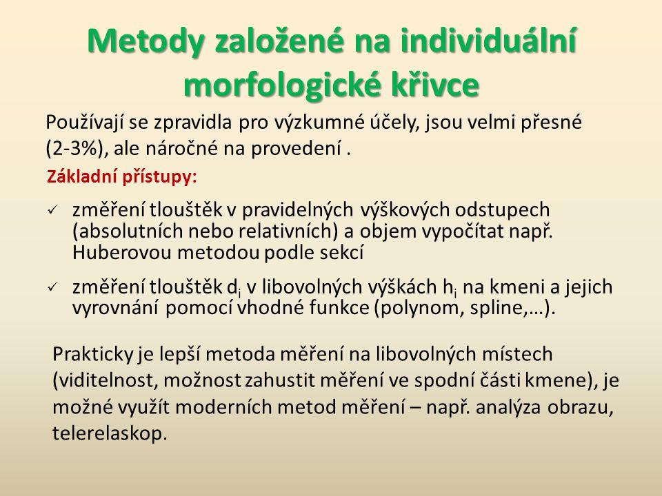 Metody založené na individuální morfologické křivce