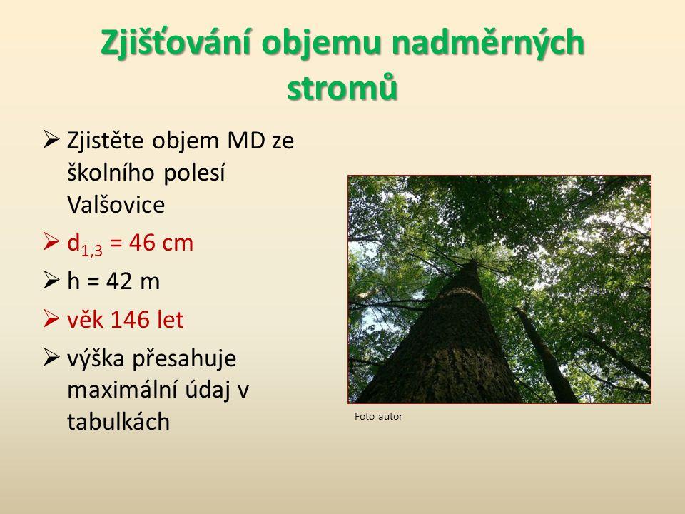Zjišťování objemu nadměrných stromů