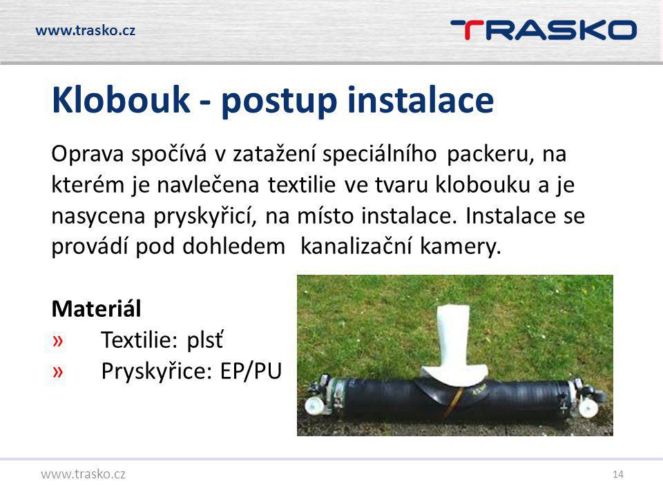 Klobouk - postup instalace