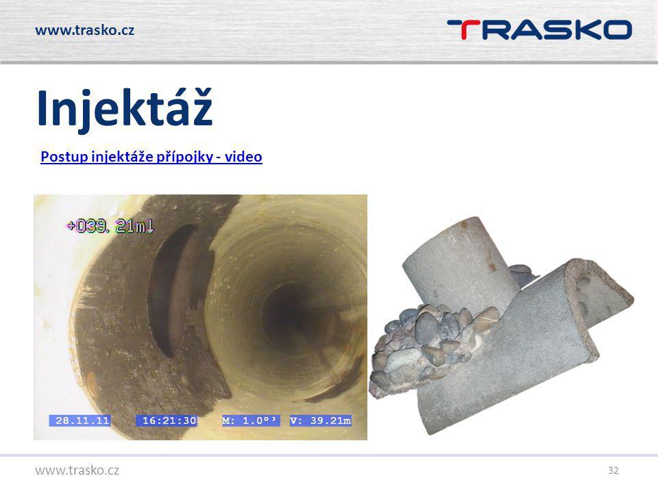 www.trasko.cz Injektáž Postup injektáže přípojky - video www.trasko.cz